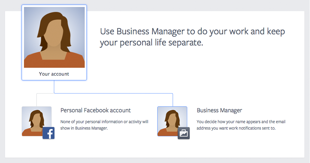 fb-business-manager-personal-life
